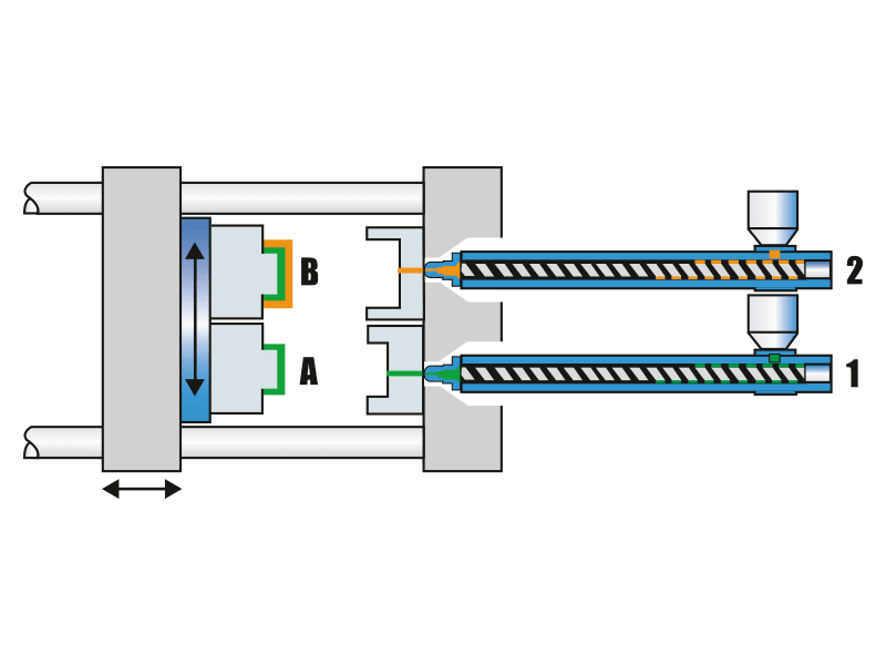 haitian-plastics-machinery-ia-injection-unit-working-principle